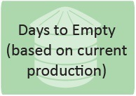 Days-to-Empty.jpg